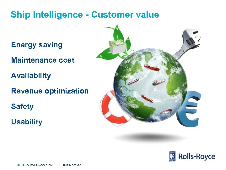 Ship Intelligence - Customer value Energy saving Maintenance cost Availability Revenue optimization Safety Usability