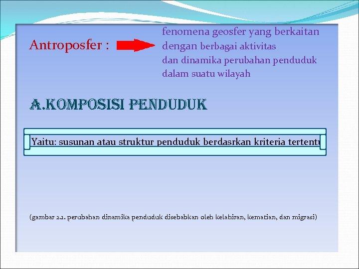 Antroposfer : fenomena geosfer yang berkaitan dengan berbagai aktivitas dan dinamika perubahan penduduk dalam