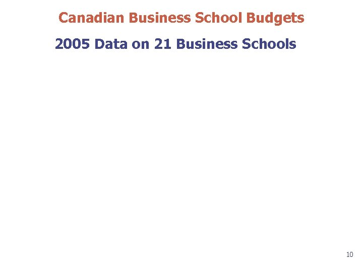 Canadian Business School Budgets 2005 Data on 21 Business Schools 10