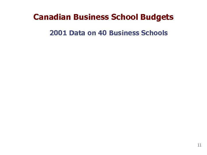 Canadian Business School Budgets 2001 Data on 40 Business Schools 11
