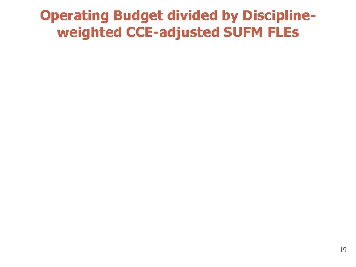 Operating Budget divided by Disciplineweighted CCE-adjusted SUFM FLEs 19