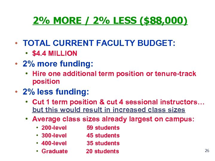 2% MORE / 2% LESS ($88, 000) • TOTAL CURRENT FACULTY BUDGET: • $4.