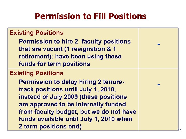 Permission to Fill Positions Existing Positions Permission to hire 2 faculty positions that are