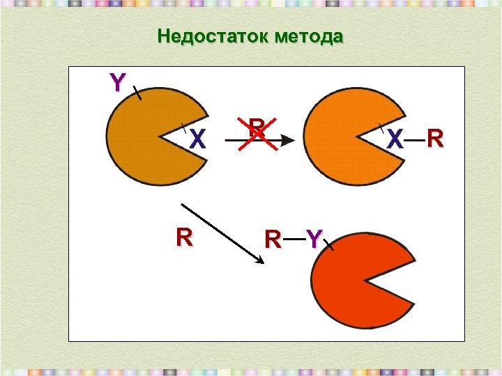 Недостаток метода Y R R R Y R