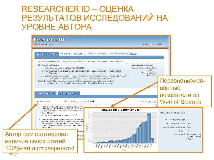 RESEARCHER ID – ОЦЕНКА РЕЗУЛЬТАТОВ ИССЛЕДОВАНИЙ НА УРОВНЕ АВТОРА Персонализированные показатели из Web of