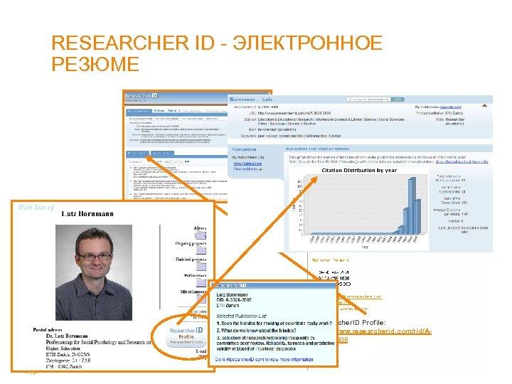 RESEARCHER ID - ЭЛЕКТРОННОЕ РЕЗЮМЕ Researcher. ID Profile: http: //www. researcherid. com/rid/A 9180 -2008