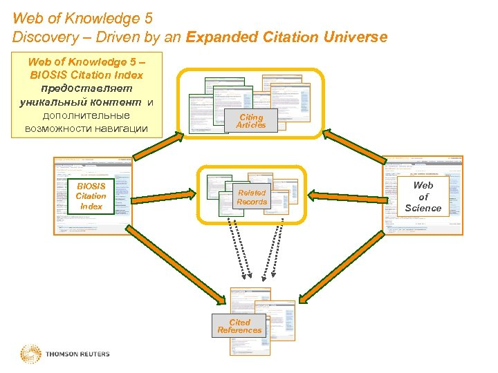 Web of Knowledge 5 Discovery – Driven by an Expanded Citation Universe Web of