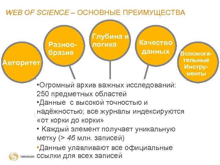 WEB OF SCIENCE – ОСНОВНЫЕ ПРЕИМУЩЕСТВА Разнообразие Авторитет Глубина и логика Качество данных Вспомогательные