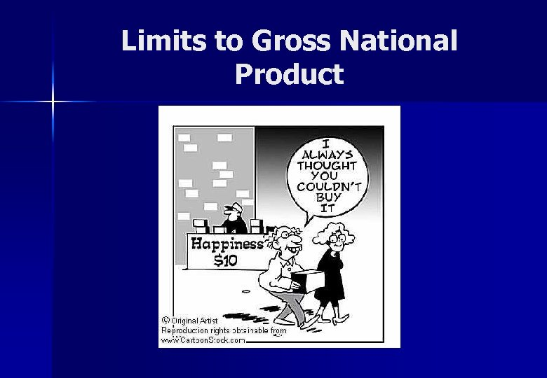 Limits to Gross National Product