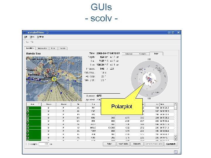 GUIs - scolv - Polarplot