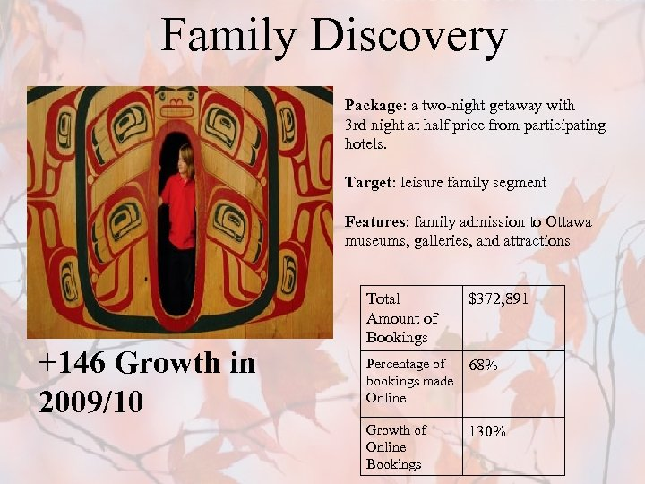 Family Discovery Package: a two-night getaway with 3 rd night at half price
