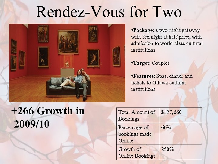 Rendez-Vous for Two • Package: a two-night getaway with 3 rd night at half