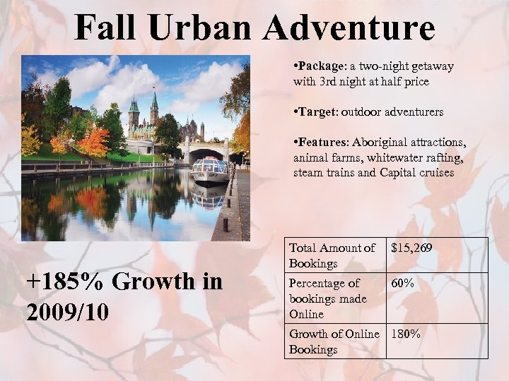 Fall Urban Adventure • Package: a two-night getaway with 3 rd night at half