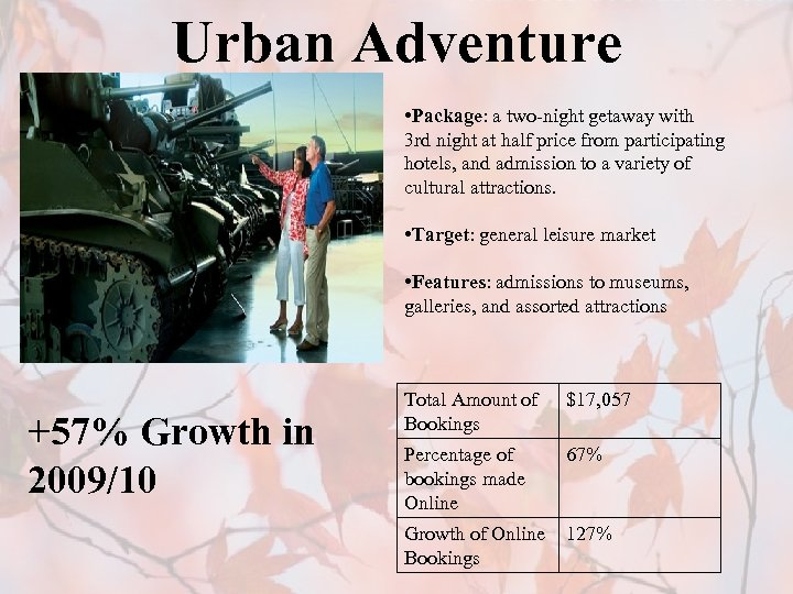 Urban Adventure • Package: a two-night getaway with 3 rd night at half price