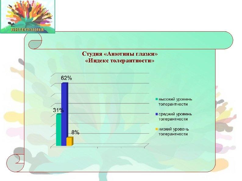 Студия «Анютины глазки» «Индекс толерантности»