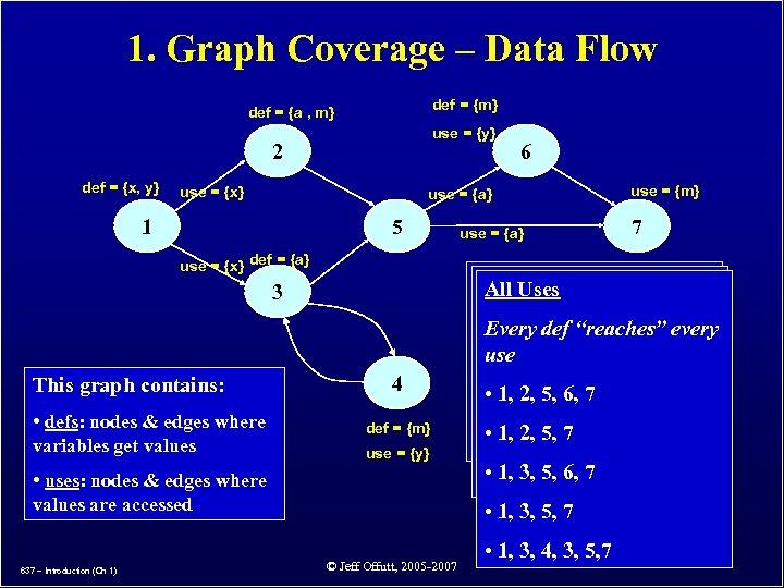 1. Graph Coverage – Data Flow def = {m} def = {a , m}