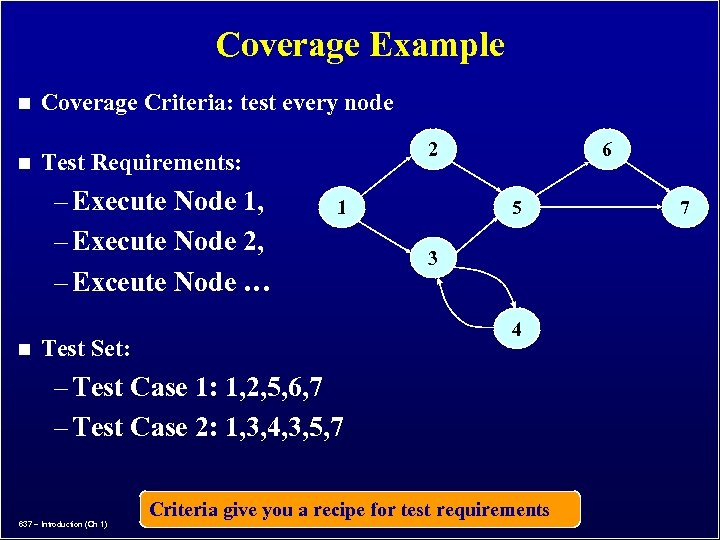 Coverage Example n Coverage Criteria: test every node n Test Requirements: – Execute Node