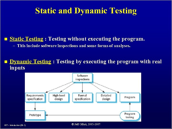 Static and Dynamic Testing n Static Testing : Testing without executing the program. –