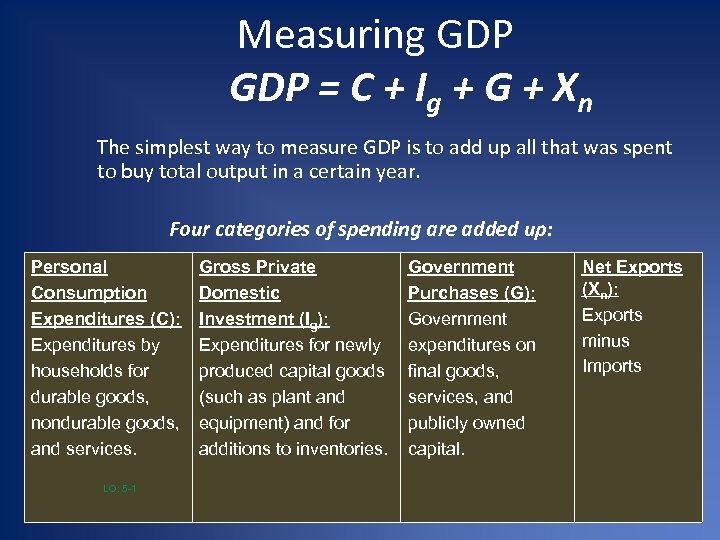 Measuring GDP = C + Ig + G + Xn The simplest way to