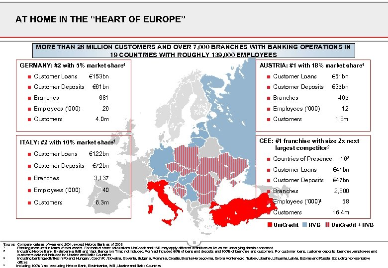 """AT HOME IN THE """"HEART OF EUROPE"""" MORE THAN 28 MILLION CUSTOMERS AND OVER"""