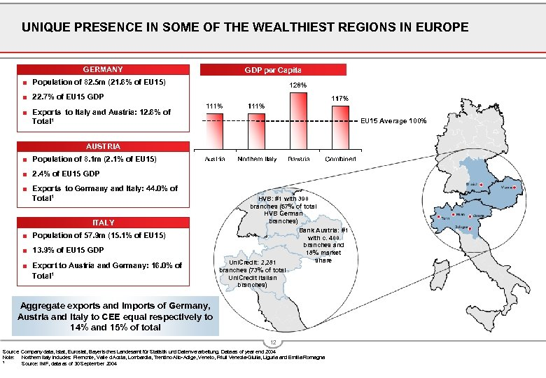 UNIQUE PRESENCE IN SOME OF THE WEALTHIEST REGIONS IN EUROPE GERMANY GDP per Capita