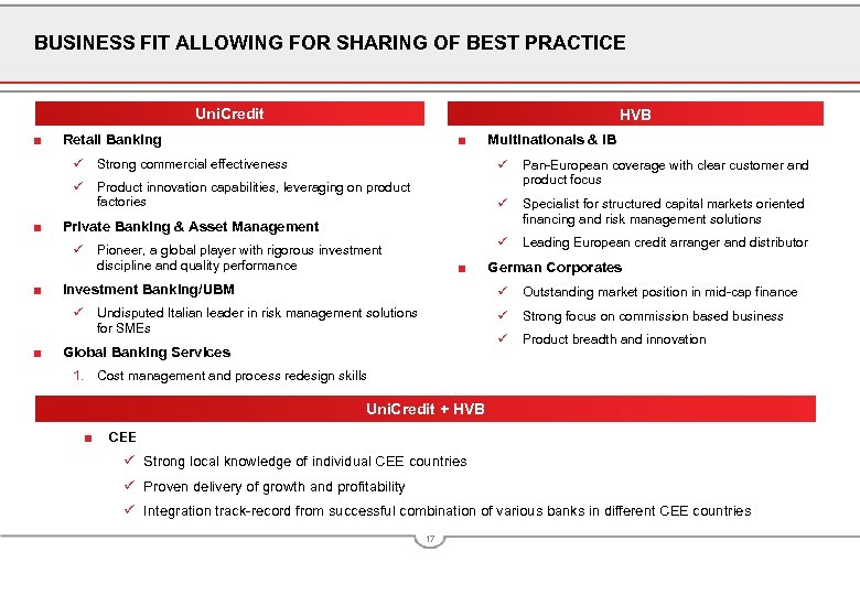BUSINESS FIT ALLOWING FOR SHARING OF BEST PRACTICE Uni. Credit ■ HVB ■ Retail