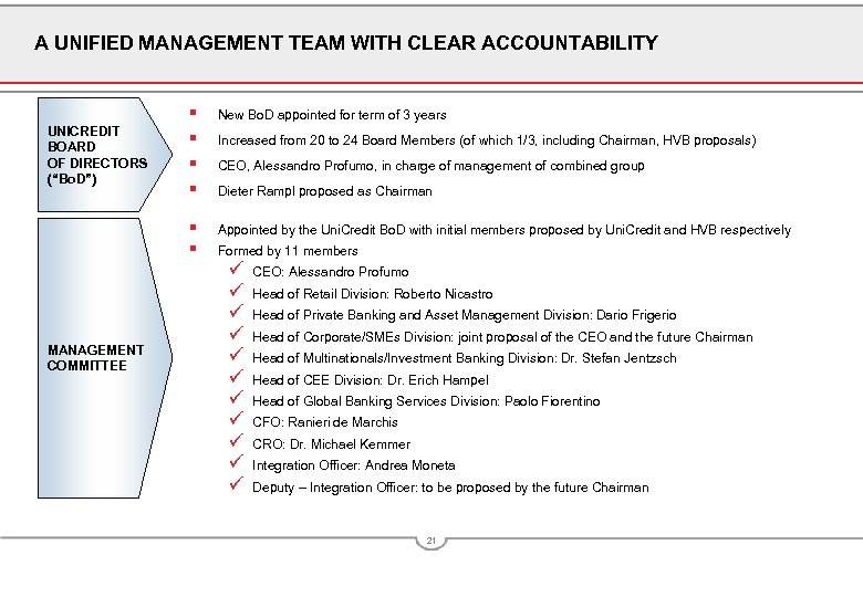 A UNIFIED MANAGEMENT TEAM WITH CLEAR ACCOUNTABILITY MANAGEMENT COMMITTEE § § New Bo. D