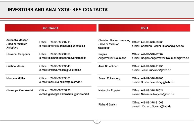 INVESTORS AND ANALYSTS: KEY CONTACTS Uni. Credit HVB 35