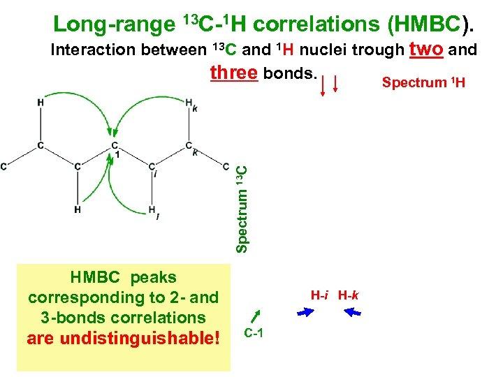Long-range 13 C-1 H correlations (HMBC). Spectrum 13 С Interaction between 13 С and