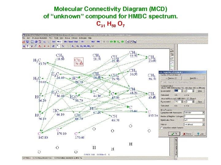 "Molecular Connectivity Diagram (MCD) of ""unknown"" compound for НМВС spectrum. С 31 Н 50"
