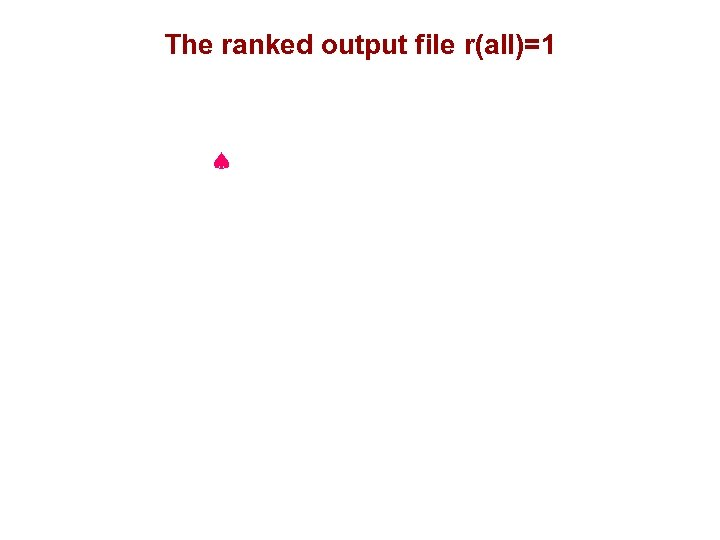 The ranked output file r(all)=1