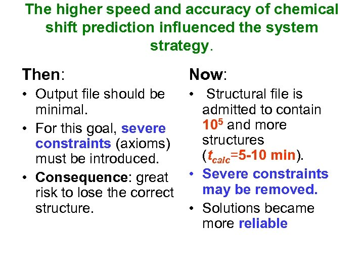 The higher speed and accuracy of chemical shift prediction influenced the system strategy. Then: