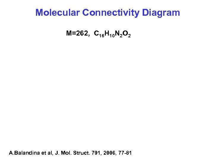 Molecular Connectivity Diagram M=262, C 16 H 10 N 2 O 2 A. Balandina