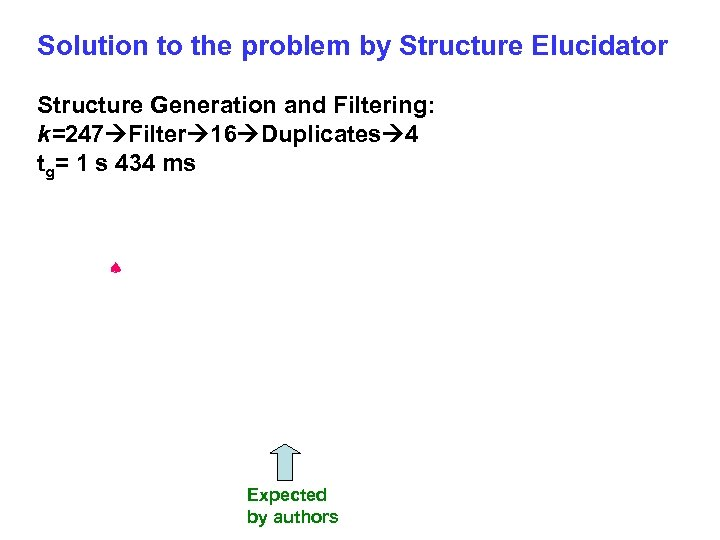 Solution to the problem by Structure Elucidator Structure Generation and Filtering: k=247 Filter 16