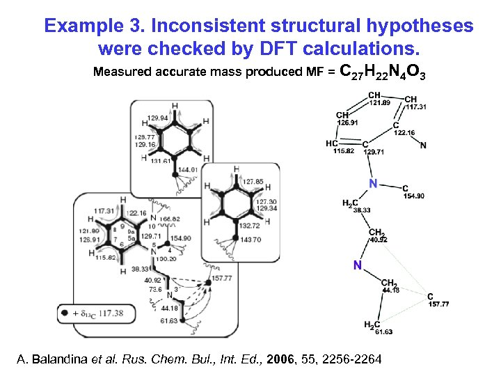 Example 3. Inconsistent structural hypotheses were checked by DFT calculations. Measured accurate mass produced