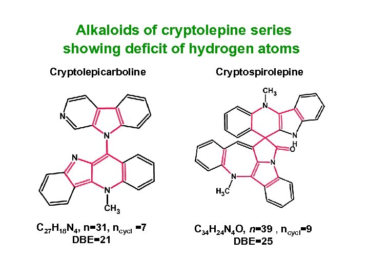 Alkaloids of cryptolepine series showing deficit of hydrogen atoms Cryptolepicarboline C 27 H 18
