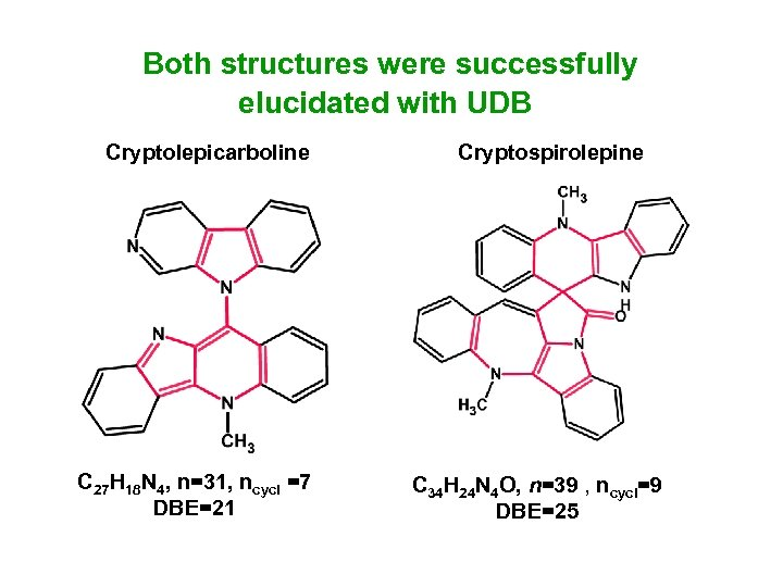 Both structures were successfully elucidated with UDB Cryptolepicarboline C 27 H 18 N 4,