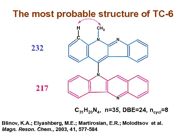 The most probable structure of ТС-6 232 217 C 31 H 20 N 4,
