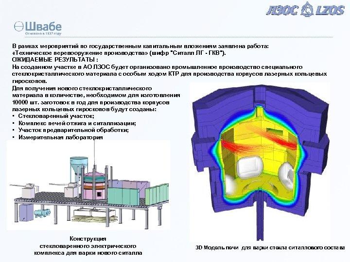 В рамках мероприятий по государственным капитальным вложениям заявлена работа: «Техническое перевооружение производства» (шифр