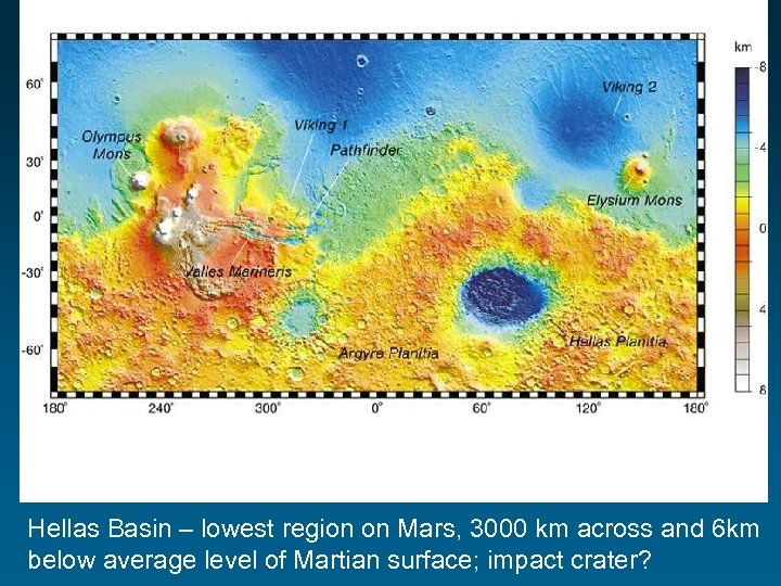 Hellas Basin – lowest region on Mars, 3000 km across and 6 km below