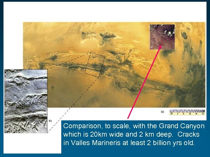 Comparison, to scale, with the Grand Canyon which is 20 km wide and 2