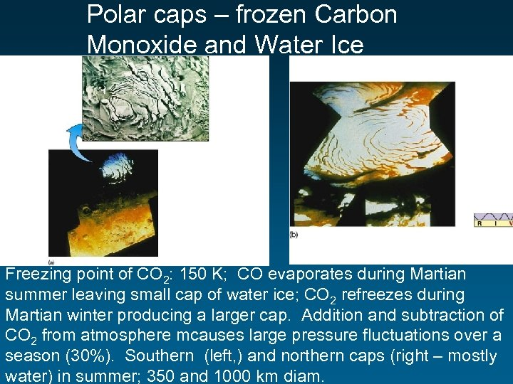Polar caps – frozen Carbon Monoxide and Water Ice Freezing point of CO 2: