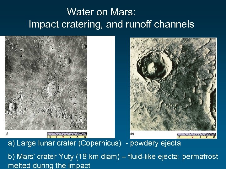 Water on Mars: Impact cratering, and runoff channels a) Large lunar crater (Copernicus) -