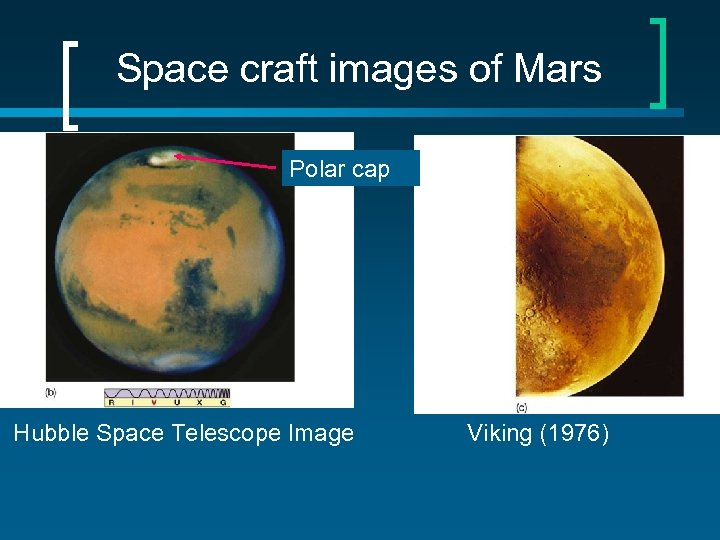 Space craft images of Mars Polar cap Hubble Space Telescope Image Viking (1976)