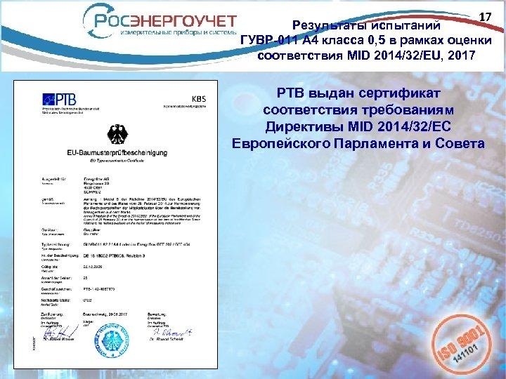 17 Результаты испытаний ГУВР-011 А 4 класса 0, 5 в рамках оценки соответствия MID