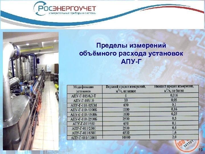 Пределы измерений объёмного расхода установок АПУ-Г 19