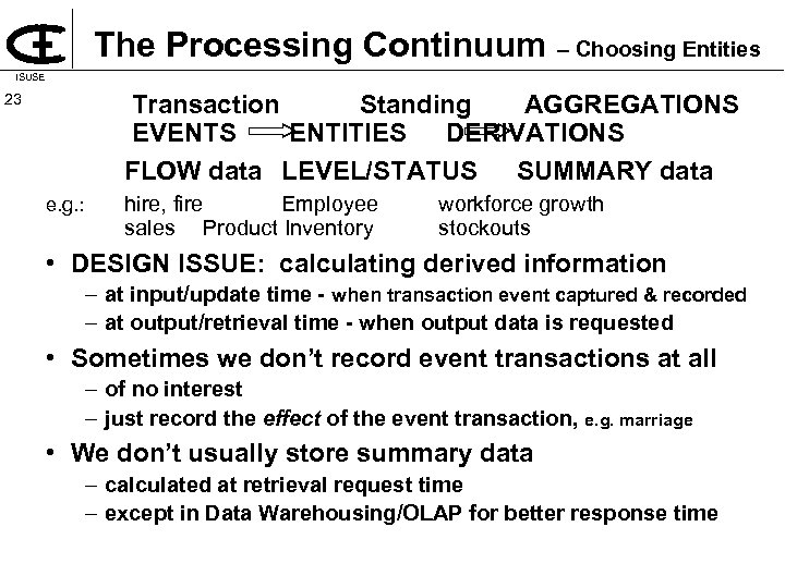 The Processing Continuum – Choosing Entities ISUSE Transaction Standing AGGREGATIONS EVENTS ENTITIES DERIVATIONS FLOW