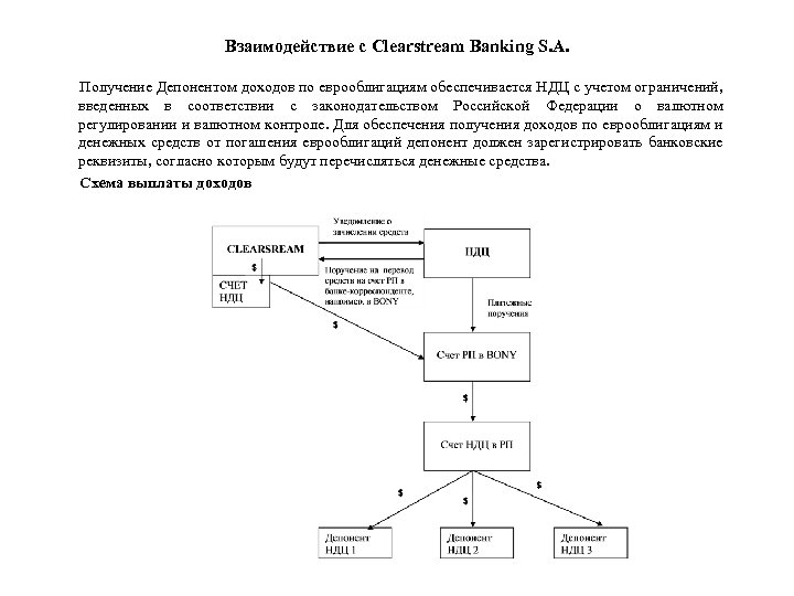 Взаимодействие с Clearstream Banking S. A. Получение Депонентом доходов по еврооблигациям обеспечивается НДЦ с