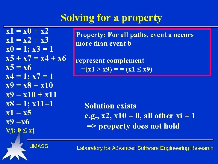 Solving for a property x 1 = x 0 + x 2 x 1
