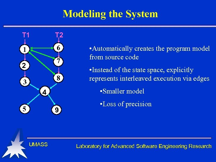 Modeling the System T 1 T 2 1 6 7 2 8 3 9